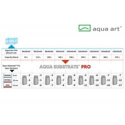 Aqua Art substrát - Aqua Substrate Pro - 6 litrů - spotřeba dle objemu
